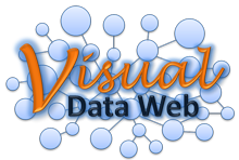 Visual Data Web